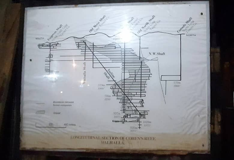 A picture containing a map of the entire gold mine