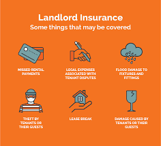 The Low Down on Best Landlord Insurance' Exposed