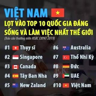Danh sách 10 quốc gia đáng sống dành cho người nước ngoài