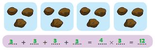 3+3+3+3=3x4=12 www.simplenews.me