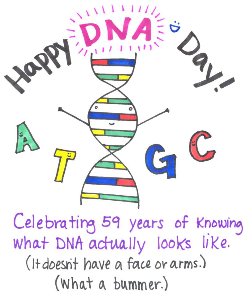 National DNA Day Wishes Beautiful Image