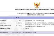 Hasil Tes SKD CPNS 2019 Kabupaten Tasikmalaya