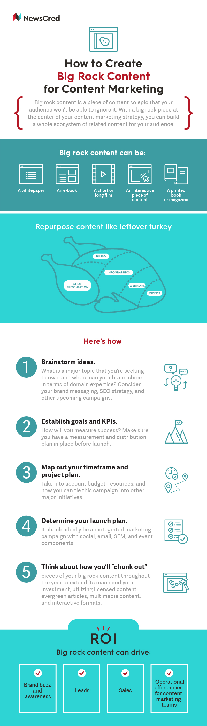 INFOGRAPHIC: How to Create Big Rock Content for Content Marketing