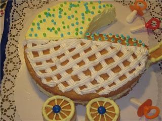 """торты, торты детские, торты """"Детская коляска"""", торты на День рождения, торты на крестины, торты для малышей, блюда праздничные, блюда на День рождения, блюда на крестины, семейные праздники, Как сделать торт """"Детская коляска""""Торты ДЕТСКАЯ КОЛЯСКА - варианты рецептов и идеи оформления"""