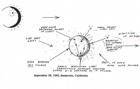 UFO SIGHTINGS DAILY: Police Sightings (49)