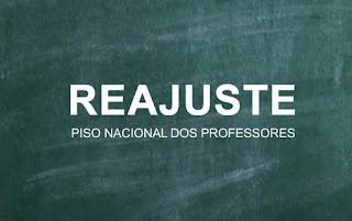 Apenas Afonso Cunha ainda não anunciou o pagamento do reajuste de 12,84% aos professores