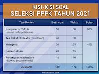 Kisi Kisi Materi Ujian PPPK 2021 dan Perhitungannya