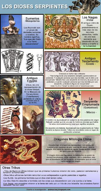 Los Dioses Serpientes - animacionj.blogspot.com
