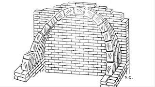 عمارة المنازل فى مصر القديمة - السقف