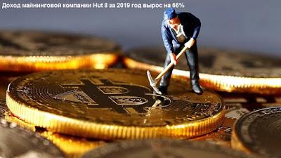 Доход майнинговой компании Hut 8 за 2019 год вырос на 66%