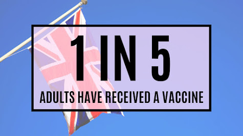 040221 1 in 5 uk adults vaccinated