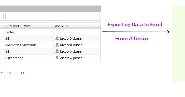 Krutik Jayswal: Alfresco Webscript : Export Data In Excel