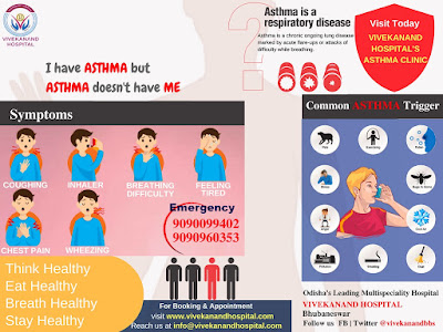 How much Risk? Guide to Asthma Medication | VIVEKANANAD ASTHMA Clinic