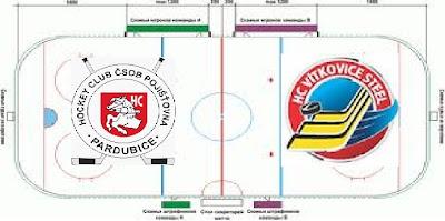 хоккей форум на ставки спорт