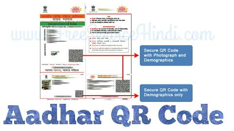 aadhar-qr-code-kya-hai-in-hindi