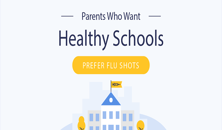 Why Healthy Schools Need Flu Shots