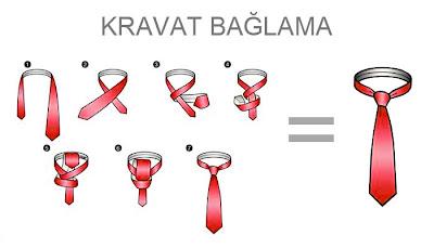 Kravat bağlama aşamalarını gösteren bir resim