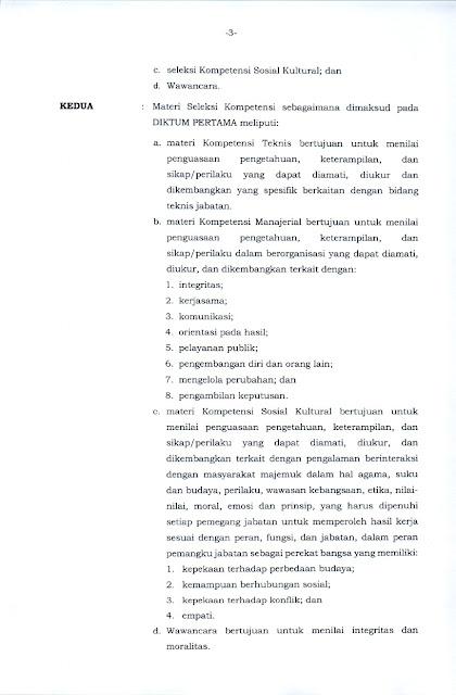 KEPMENPANRB 1127 TAHUN 2021 Halaman 3
