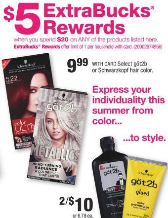 Got2b or Schwarzkopf Hair cvs couponers