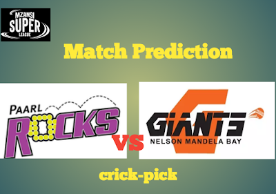 PR vs NMG, Dream11 Today Match Prediction, Pitch Report, Fantasy Cricket Tips & Playing XI Updates, 28th Match, Dec 8th, 2019