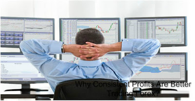 Why Consistent Profits Are Better Than Large Gains When Trading Forex