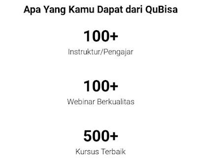 yang didapat di aplikasi belajar online QuBisa