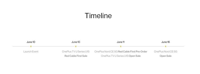 OnePlus Summer Launch Event Timeline