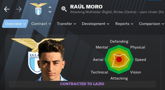 Football Manager 2021 - Raul Moro | FM21