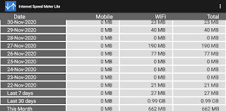 Under 1mb apps