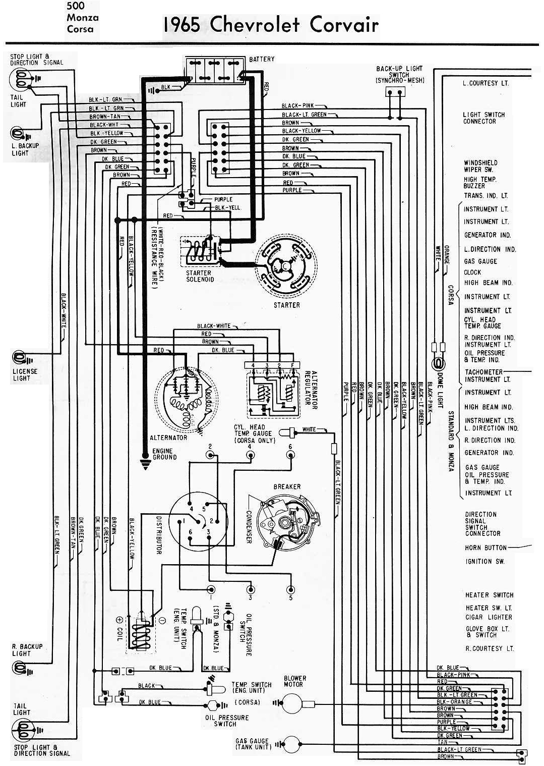 1965 chevrolet corvair electrical wiring diagram all about 1961 Corvair Wiring Diagram 1965 corvair wiring diagram