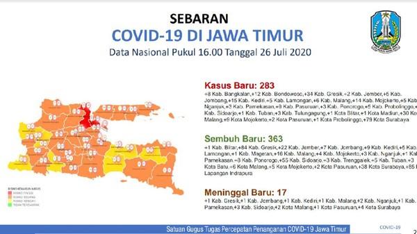 Kematian Pasien Positif Corona RI Paling Banyak di Surabaya, 830 Orang
