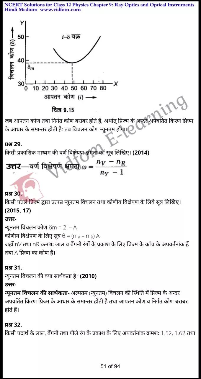 class 12 physics chapter 9 light hindi medium 51