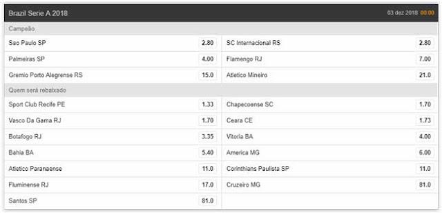 188Bet odds Campeão Brasileiro 2018