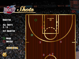 NBA Live 96 Full Game Download