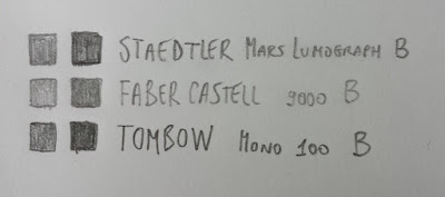 test-matite-staedtler-fabercastell-tombow