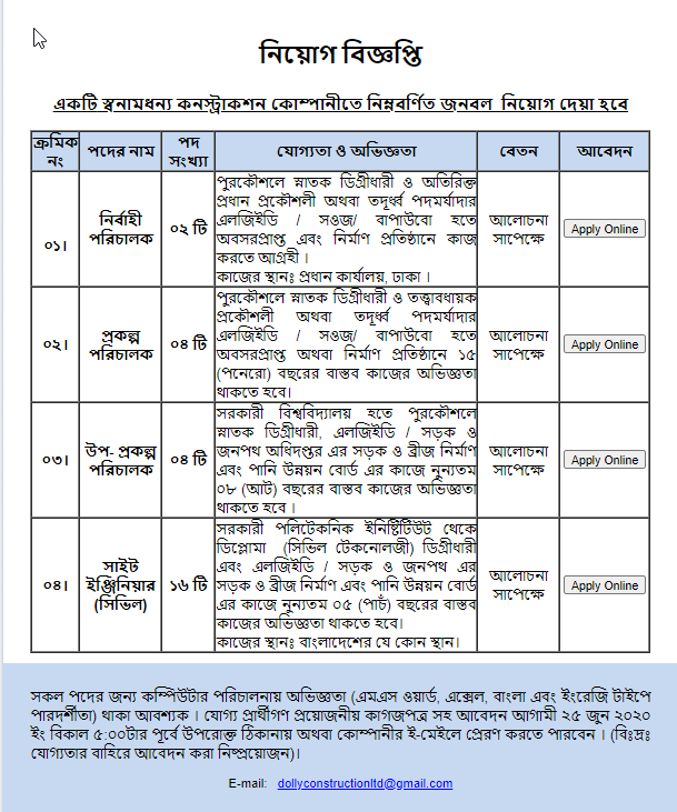 Dolly Construction Ltd Job News Circular 2020