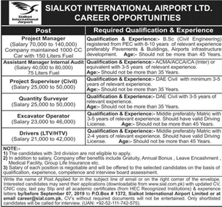 Sialkot International Airport Jobs 2019 Application Form Download