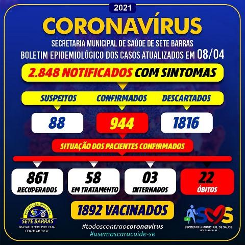 Sete Barras confirma novo óbito e soma 22 mortes por Coronavirus - Covid-19