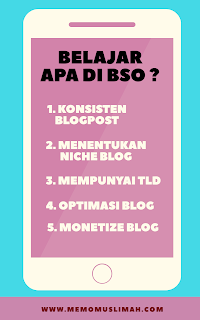 Belajar blog dasar