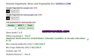 Pagerank Google Resmi Dihapus