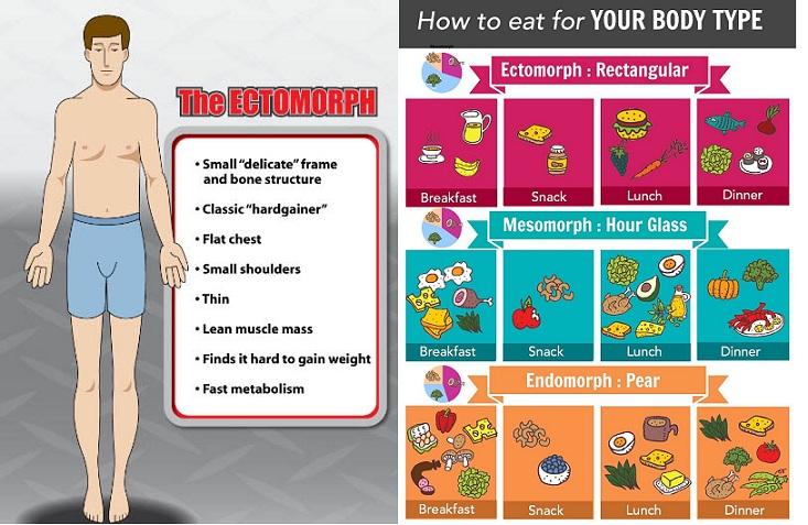 mango weight loss pills holland and barrett