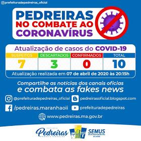 Mais uma pessoa é notificada como suspeita de coronavirus em Pedreiras