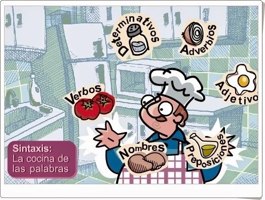 """""""La cocina de las palabras"""" (Aplicación interactiva de sintaxis de Secundaria)"""