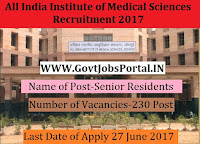 All India Institute of Medical Sciences Recruitment 2017– 230 Senior Residents