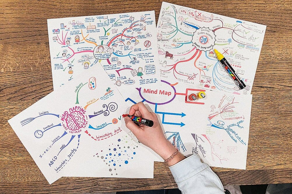 mapas mentales para sus tareas diarias