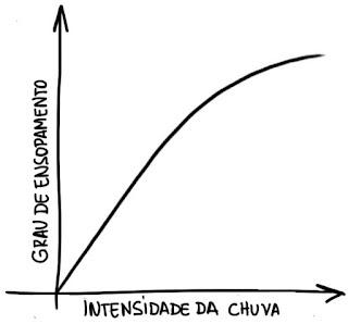 Como o pensamento linear e não linear correlacionam-se com os benefícios da independência financeira, do presente ao futuro? O que isso tem a ver com pessoas perdulárias e frugais?