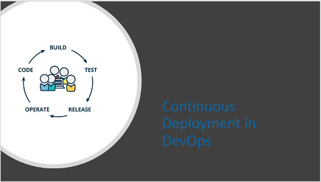 Continuous Deployment in DevOps