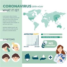 New Coronavirus a Natural Product, not from Laboratory or Artificial Manufacturing, simulation
