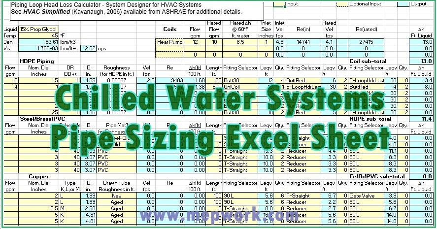 Chilled Water System Pipe Sizing Excel Sheet