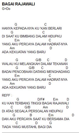 Lirik dan Kunci Lagu Bagai Rajawali - Ayo Memuji Tuhan